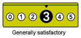 3 - Generally satisfactory
