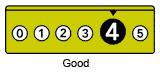 4 - Good